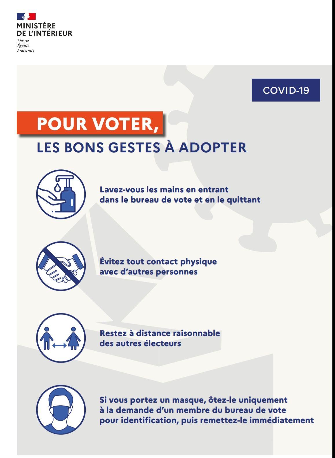 Covid-19 :Pour Voter, les Bons Gestes a Adopter