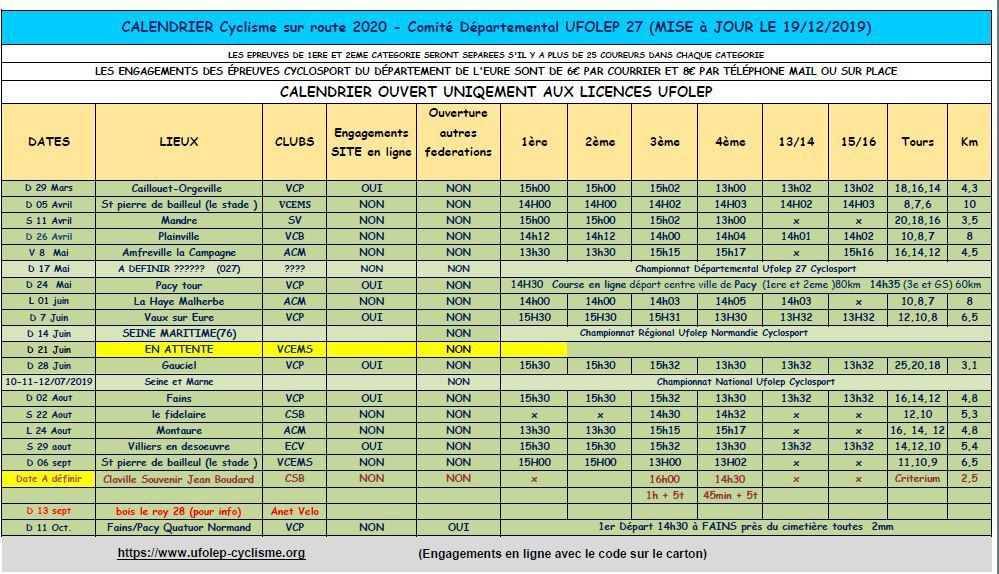 Calendrier route UFOLEP 27 2020