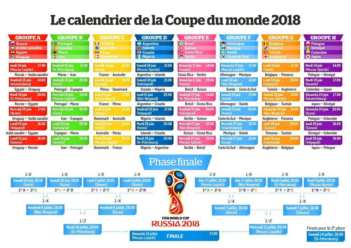 Calendrier Des Match De La Coupe Du Monde.Calendrier De La Coupe Du Monde De Football 2018