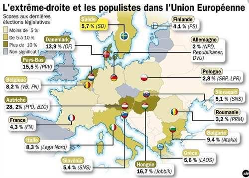 Finkielkraut : « Les populistes veulent que l'Europe reste l'Europe et que la nation qu'ils habitent reste une nation (…) Il faut dire « non » aux passeurs de migrants »