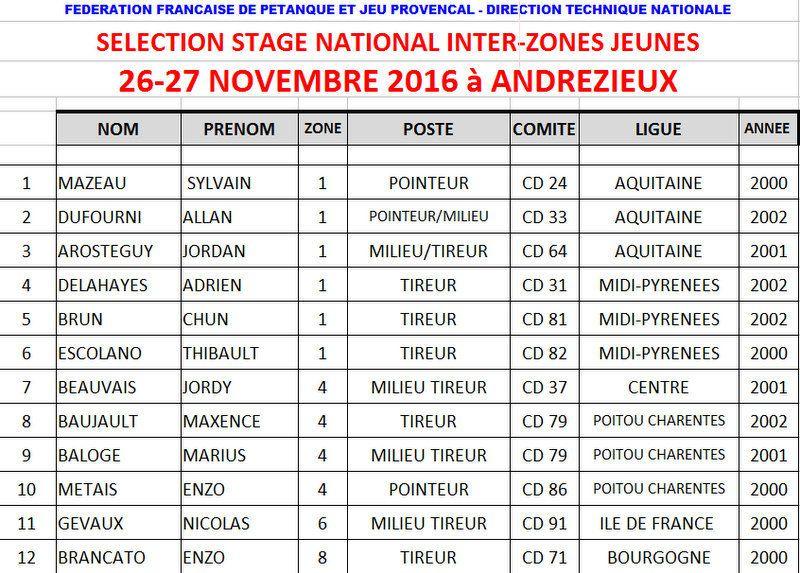 Sélections INTER-ZONES : STAGE JEUNES, STAGE ESPOIRS Masculin, et STAGE ESPOIRS Féminin à ANDREZIEUX
