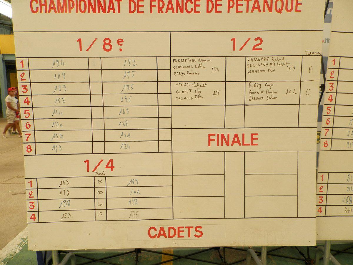 LES CHAMPIONNATS DE FRANCE JEUNES TRIPLETTES A NEVERS Vue d'en haut ... TOUS les résultats, et TOUTES les photos !!!