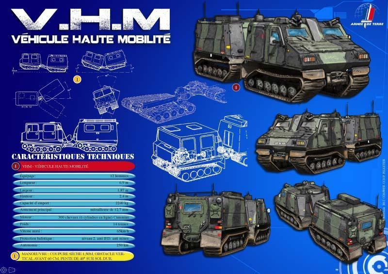 Le Véhicule Haute Mobilite - VHM - au 1/48 (Master Fighter)