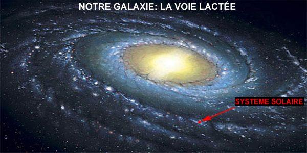 Il se passe quelque chose au centre de la Galaxie...