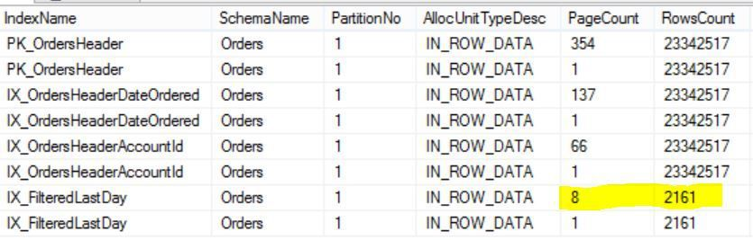 index size (rows and pages)