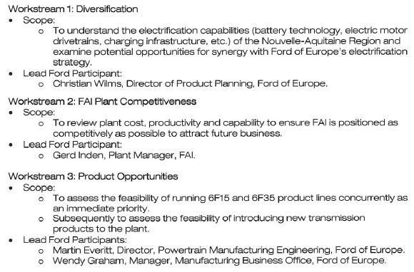 Situation de Ford Aquitaine Industries