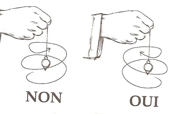 Comment demander les conventions de votre pendule ?
