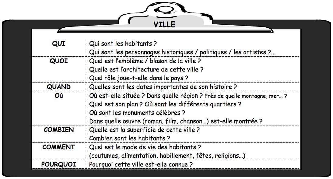 Questionnaires autour des pays