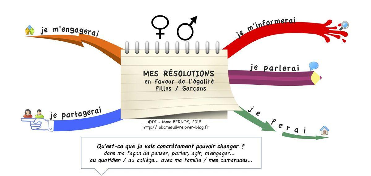 UNE CARTE A COMPLETER / QUELQUES PISTES DE RESOLUTIONS