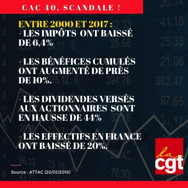 CAC 40, scandale !