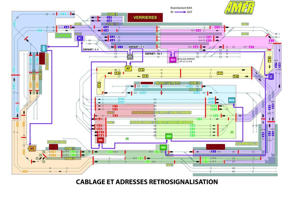 Plan de câblage de la rétro signalisation