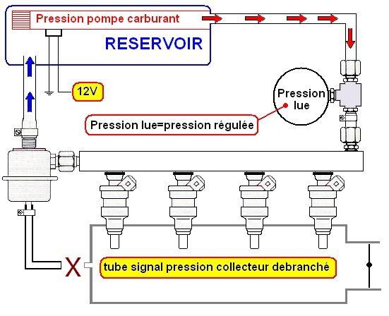 Vérification Régulateur rampe d'injection LE2-JEtronic