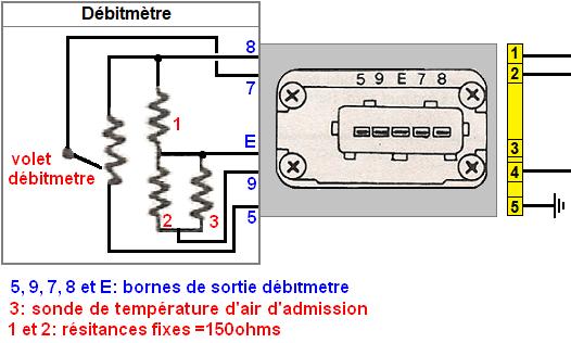 Vérification Débitmètre LE2-Jetronic