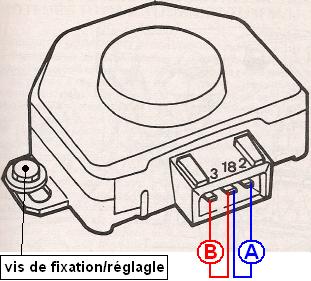 Methode de mesure Contacteur de boitier papillon