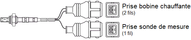 Branchement sonde Lambda LE2-Jetronic