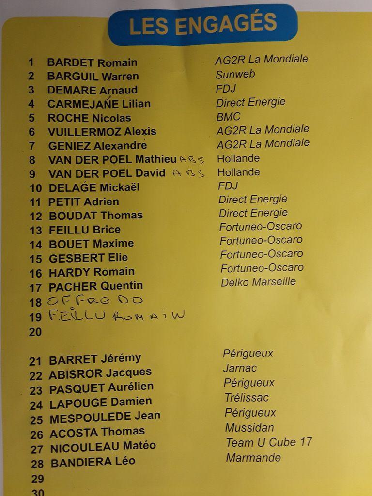 44 ième Critérium de Castillon La Bataille..( le compte rendu )