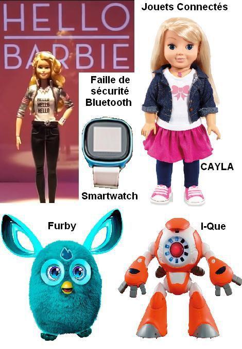 Objets connectés et jouets connectés, montres, poupées, espionnage, piratage et pédophilie