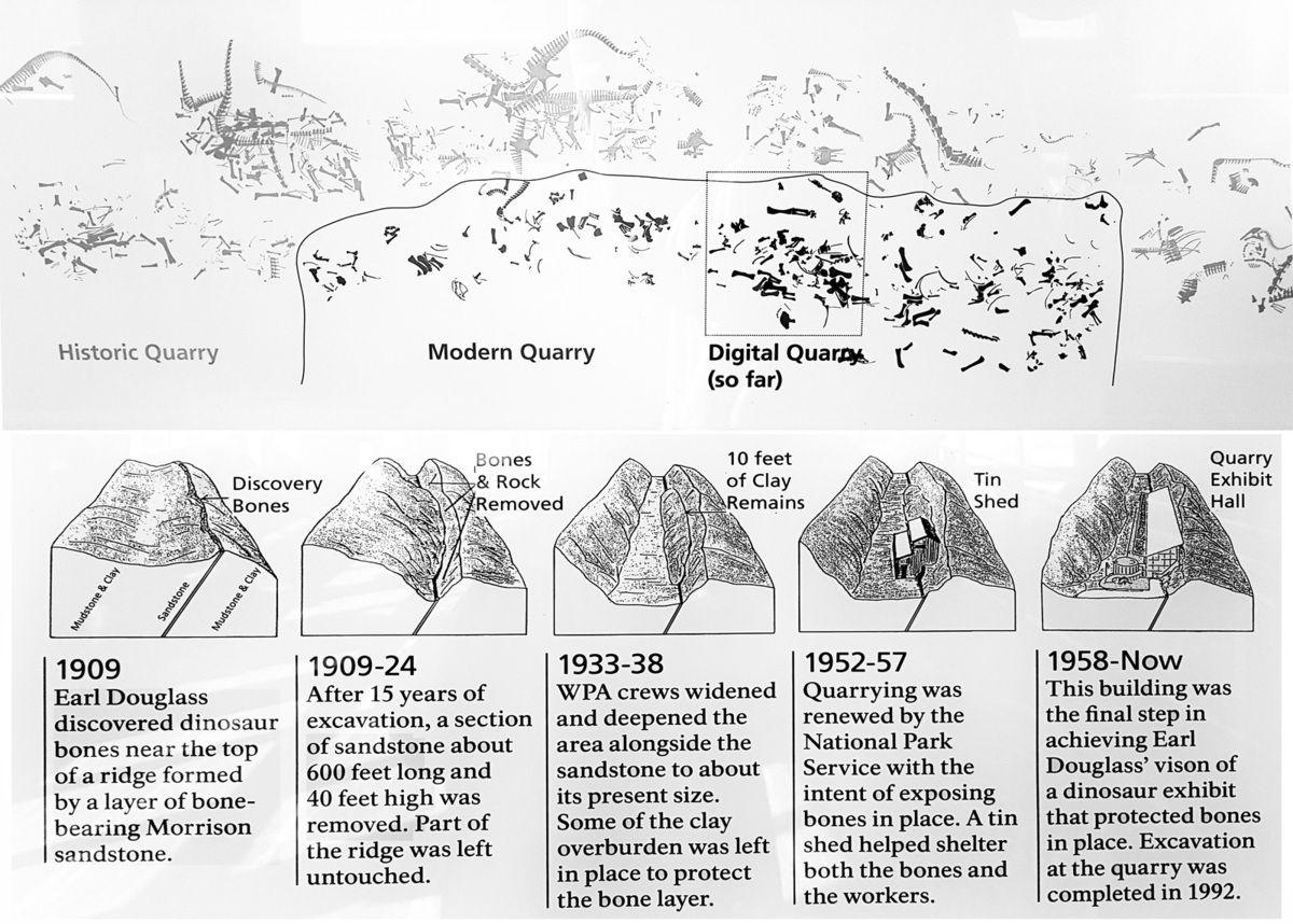 Dinosaur Quarry infos