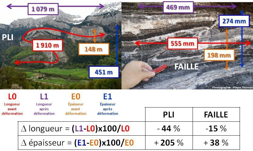 TS_TP17 : Preuves tectonique de l'épaississement crutal