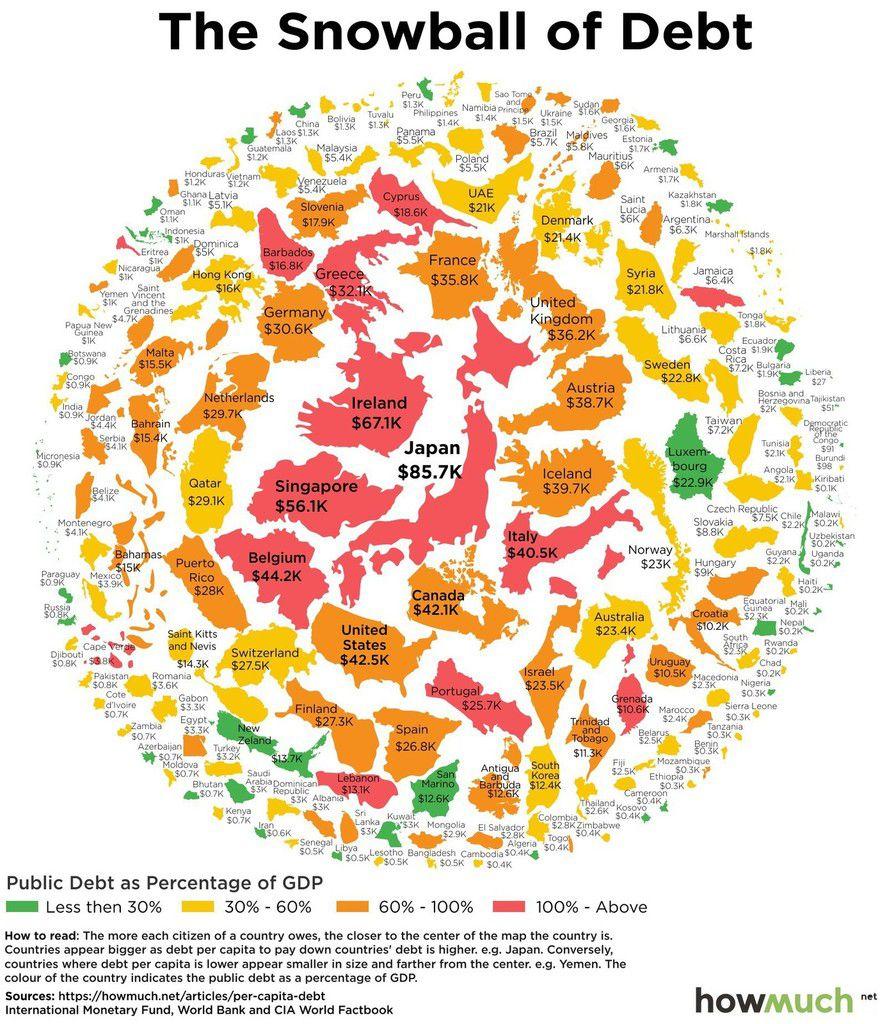 Los países más endeudados del planeta en imágenes