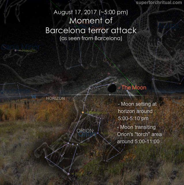 Como es arriba es abajo: Las antorchas de Baphomet y los atentados de  Barcelona, el recorrido de la furgoneta (III), 1º parte