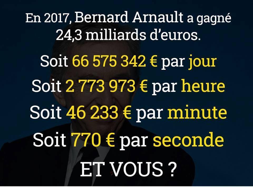 Bernard Arnault, quatrième fortune mondiale, payé 66 millions d'euros par jour: et vous?