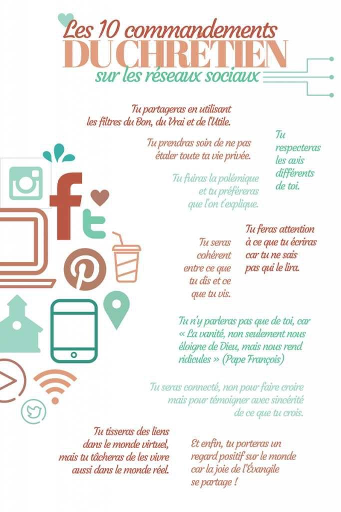 Les 10 commandements du chrétiens sur les réseaus sociaux