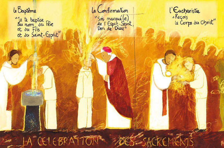 Les 3 sacrements de l'initiation chrétienne : le baptême, la confirmation et la communion eucharistique