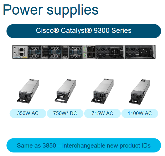 Cisco Catalyst 9300 Series Will Replace the Catalyst 3850