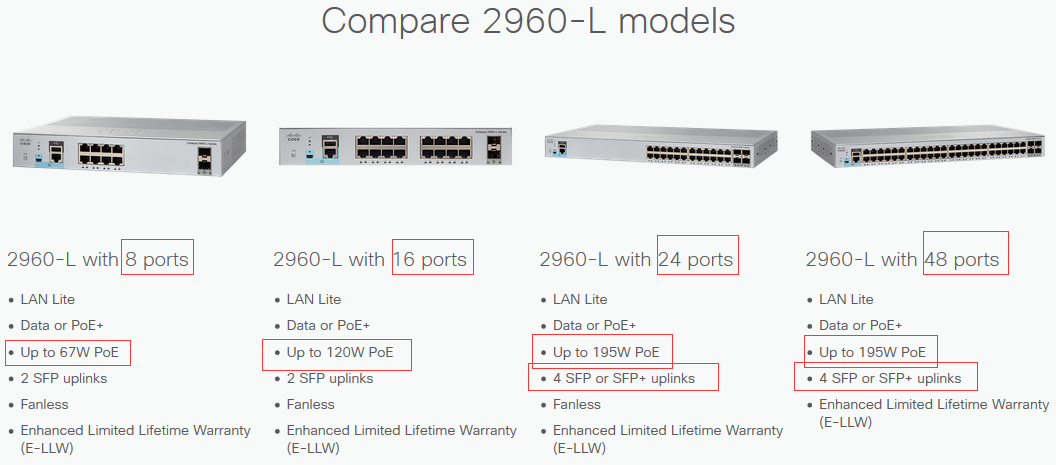 Cisco Catalyst 2960-L Series Switches FAQ - Cisco &