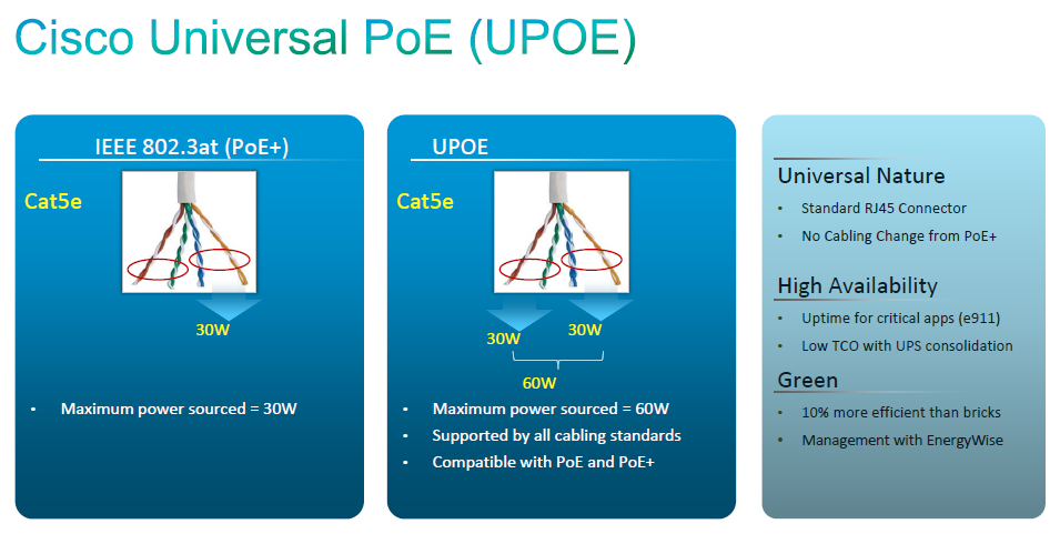 ob_8b94ad_cisco upoe cisco upoe, benefits and solutions cisco & cisco network