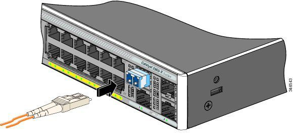 The Latest Updated: SFP Modules for Cisco Catalyst 2960-X