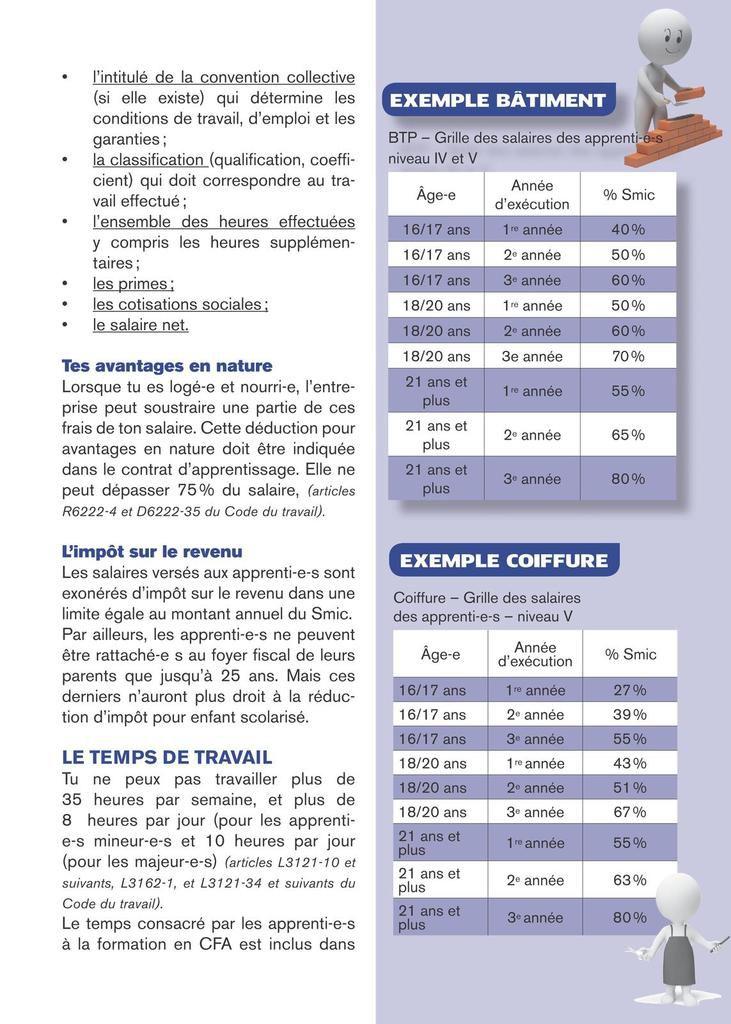 Guide CGT droits apprentis, salariés à part entière