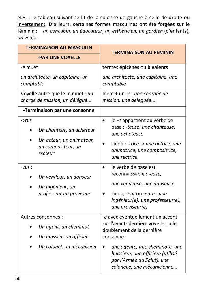 Guide CGT  Décalogue pour une rédaction non sexiste