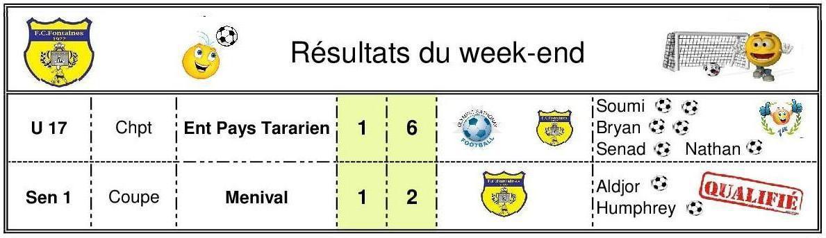 RESULTATS DU WEEK-END