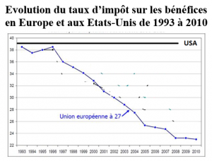 Appel pour unPacte Finance-Climat européen - Mille milliards d'euros pour le climat