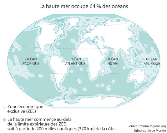 La protection ou l'exploitation de la haute mer se négocie à l'ONU