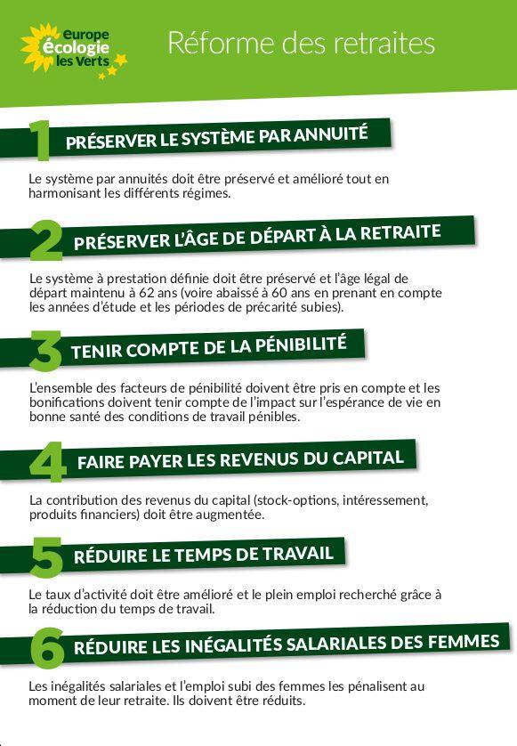 Les propositions d'Europe Ecologie Les Verts