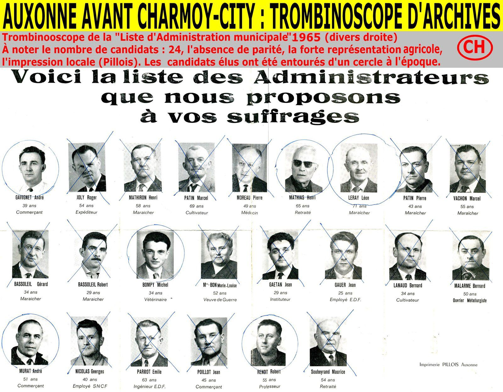Auxonne avant Charmoy-City, trombinoscope d'archives.jpg