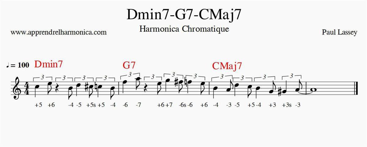 Progression Dm7 - G7 - CMaj7 - CMaj7 - Harmonica C et Harmonica chromatique