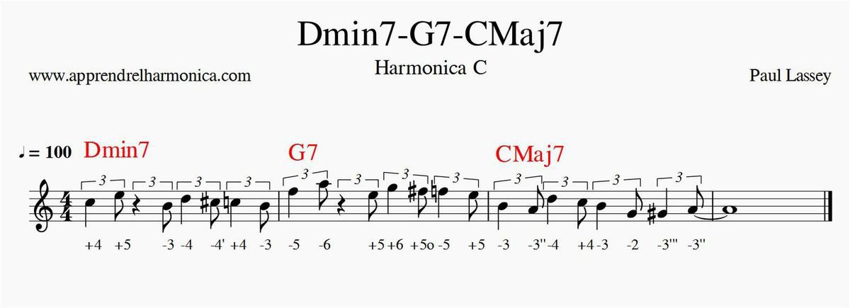 Progression Dm7 - G7 - CMaj7 - CMaj7 - Harmonica C et Harmonica chromatique