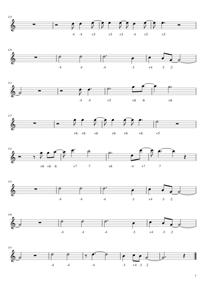 Enrique Iglesias - Hero - Harmonica C