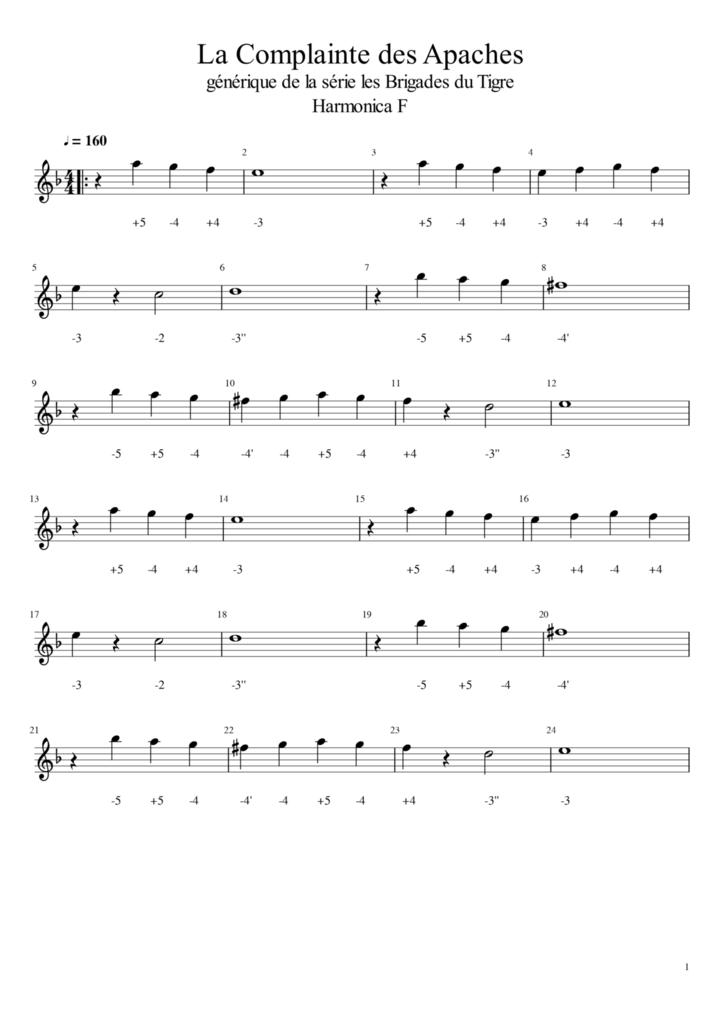 Les brigades du tigre - Harmonica F ou harmonica chromatique - Free Tabs