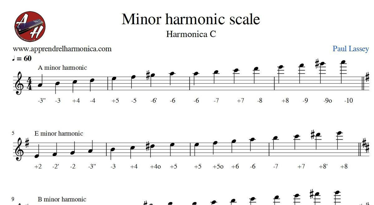 Minor Harmonic Scales - Gammes mineur harmonique - Harmonica C et harmonica chromatique