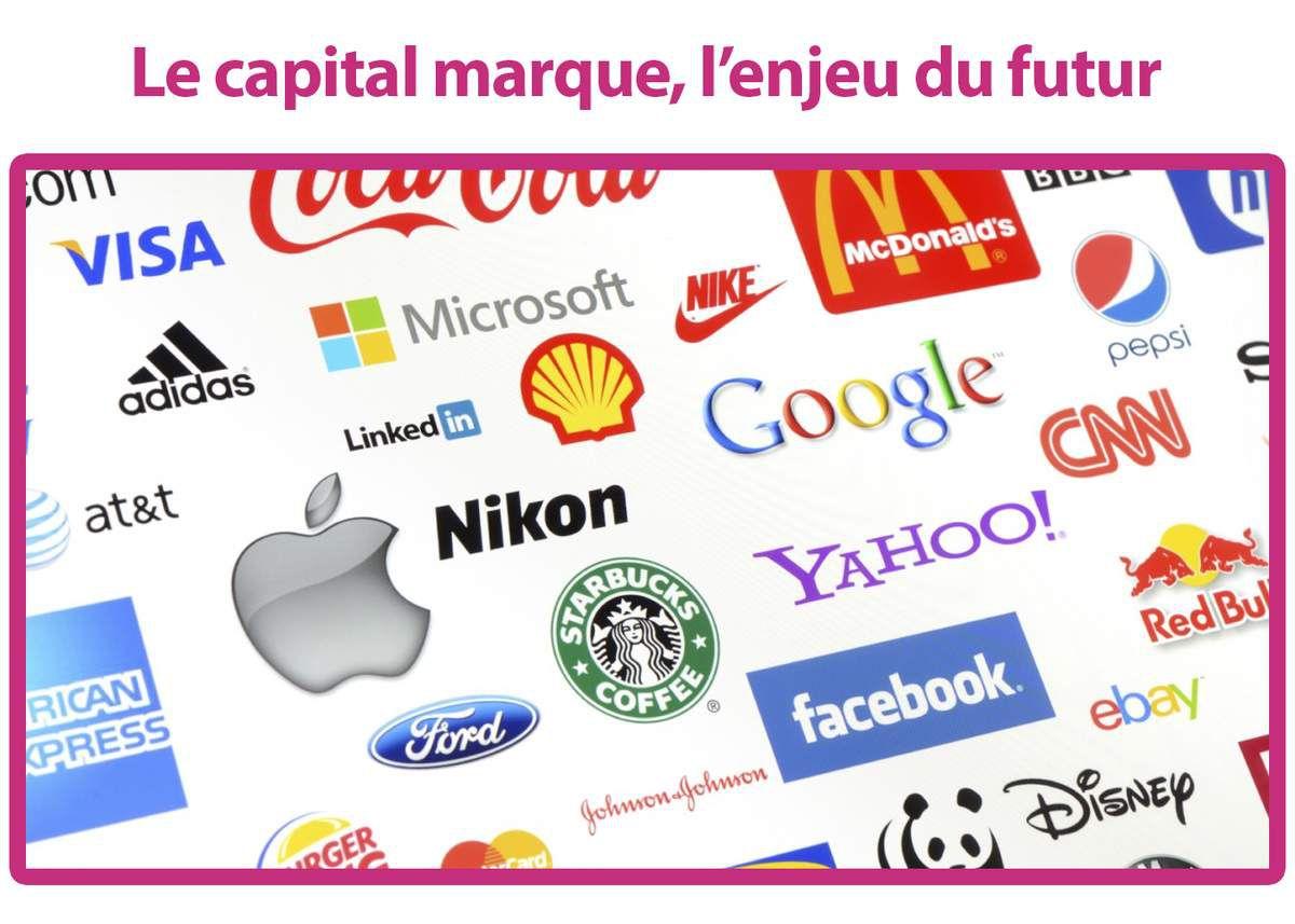 Branding : Qu'est ce que le capital marque ?