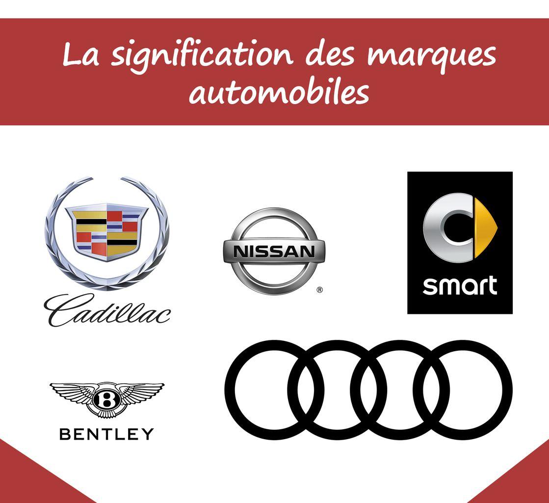 Branding : 5 significations de noms de marques célèbres automobiles