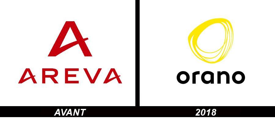 Branding : Une nouvelle identité pour AREVA en devenant ORANO