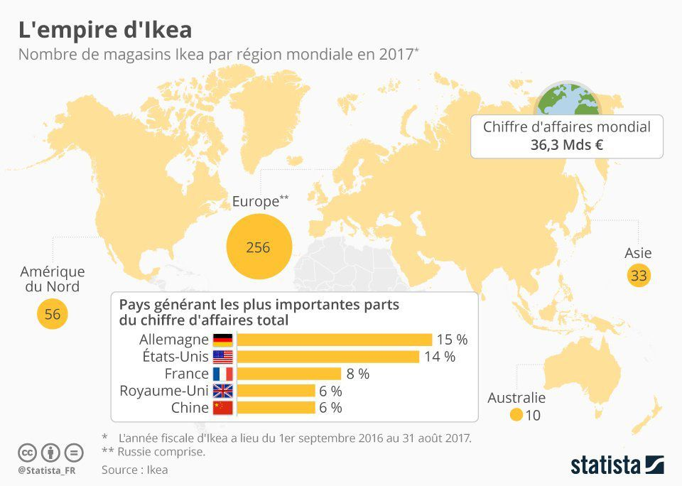 Grande distribution : IKEA arrive dans Paris en 2019