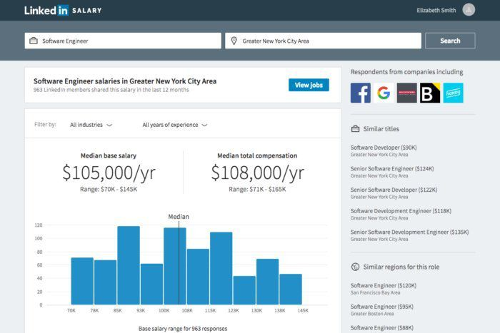 Social marketing : LinkedIn va évaluer les salaires