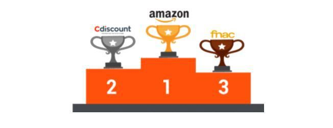 E-commerce : Amazon domine le classement des marketplace ... sans surprise